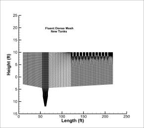 Flluent nEW Tank Mesh (Figure 9)